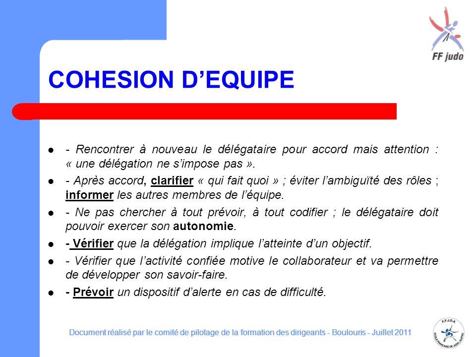 COHESION DEQUIPE - Rencontrer à nouveau le délégataire pour accord mais attention : « une délégation ne simpose pas ». - Après accord, clarifier « qui