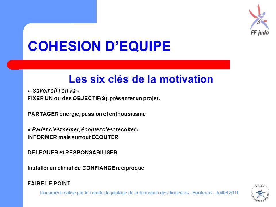 COHESION DEQUIPE Les six clés de la motivation « Savoir où lon va » FIXER UN ou des OBJECTIF(S), présenter un projet. PARTAGER énergie, passion et ent