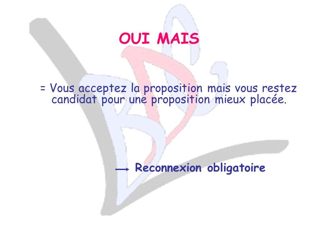 = Vous acceptez la proposition mais vous restez candidat pour une proposition mieux placée.