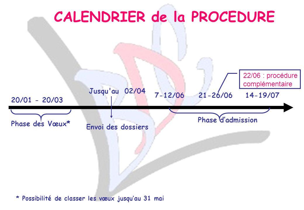 CALENDRIER de la PROCEDURE 20/01 - 20/03 Phase des Vœux* Jusqu au 02/04 Envoi des dossiers 7-12/0621-26/0614-19/07 Phase dadmission * Possibilité de classer les vœux jusquau 31 mai 22/06 : procédure complémentaire
