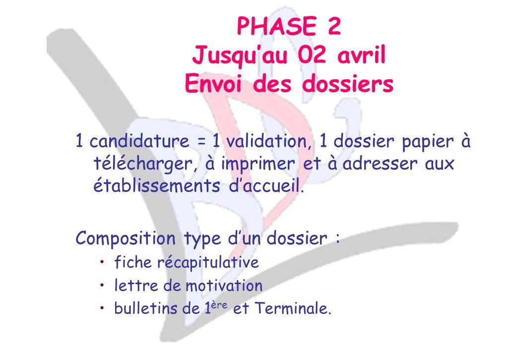 PHASE 2 Jusquau 02 avril Envoi des dossiers 1 candidature = 1 validation, 1 dossier papier à télécharger, à imprimer et à adresser aux établissements daccueil.