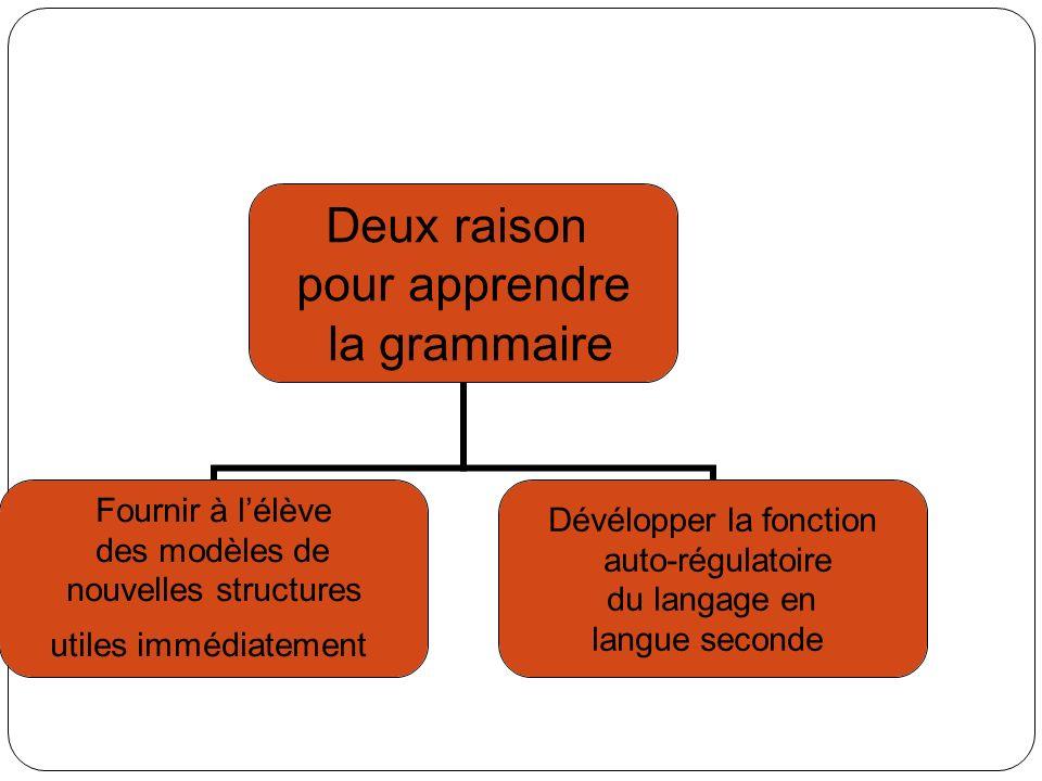 Deux raison pour apprendre la grammaire Fournir à lélève des modèles de nouvelles structures utiles immédiatement Dévélopper la fonction auto-régulato