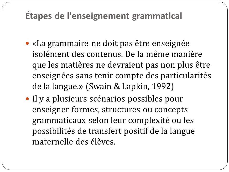 Étapes de l'enseignement grammatical «La grammaire ne doit pas être enseignée isolément des contenus. De la même manière que les matières ne devraient