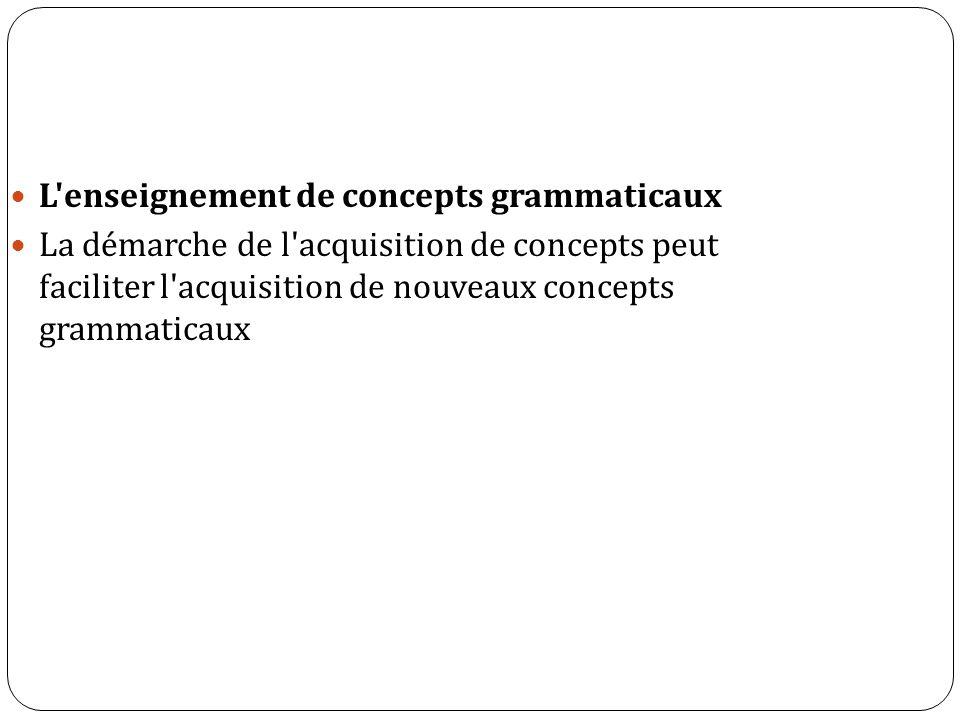 L'enseignement de concepts grammaticaux La démarche de l'acquisition de concepts peut faciliter l'acquisition de nouveaux concepts grammaticaux