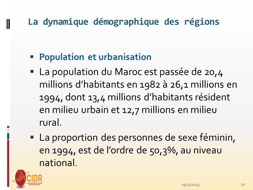La dynamique démographique des régions Population et urbanisation La population du Maroc est passée de 20,4 millions dhabitants en 1982 à 26,1 million