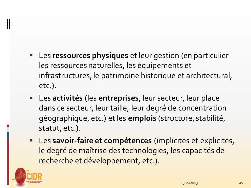 Les ressources physiques et leur gestion (en particulier les ressources naturelles, les équipements et infrastructures, le patrimoine historique et ar