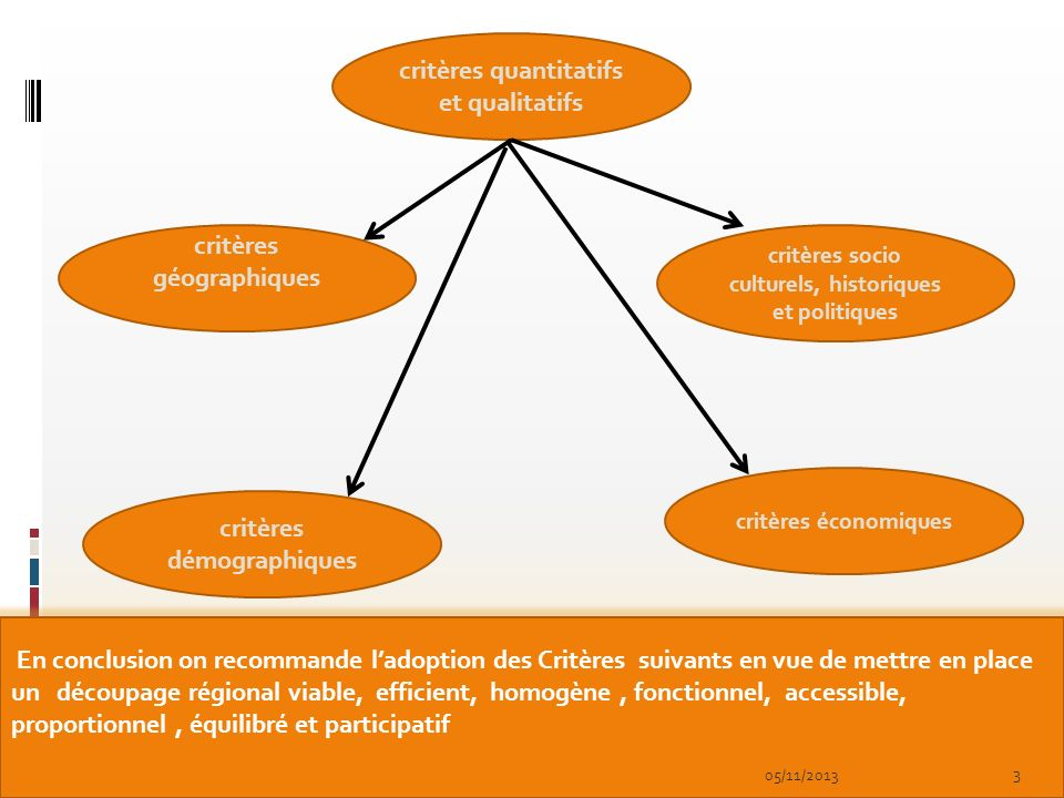 critères quantitatifs et qualitatifs critères socio culturels, historiques et politiques critères économiques critères démographiques critères géograp