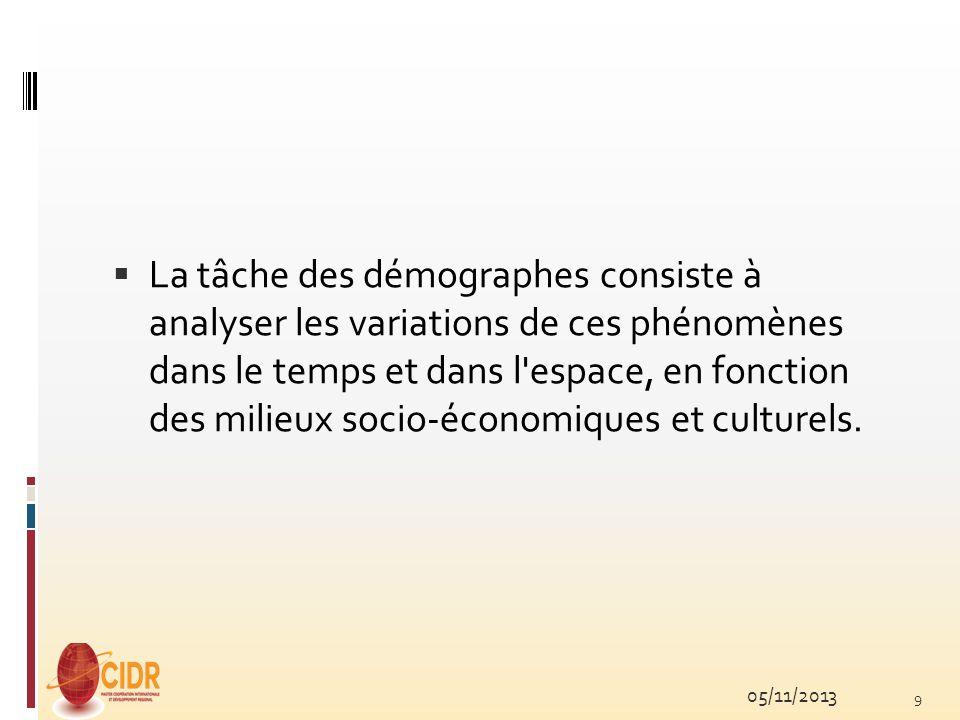La tâche des démographes consiste à analyser les variations de ces phénomènes dans le temps et dans l'espace, en fonction des milieux socio-économique