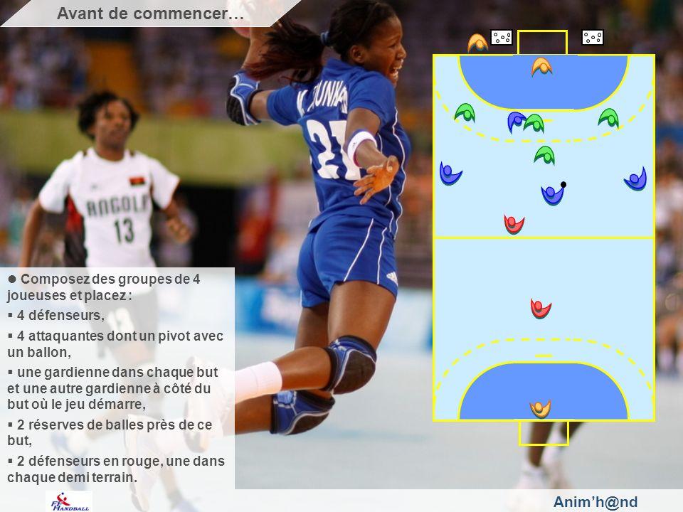 Animh@nd Composez des groupes de 4 joueuses et placez : 4 défenseurs, 4 attaquantes dont un pivot avec un ballon, une gardienne dans chaque but et une