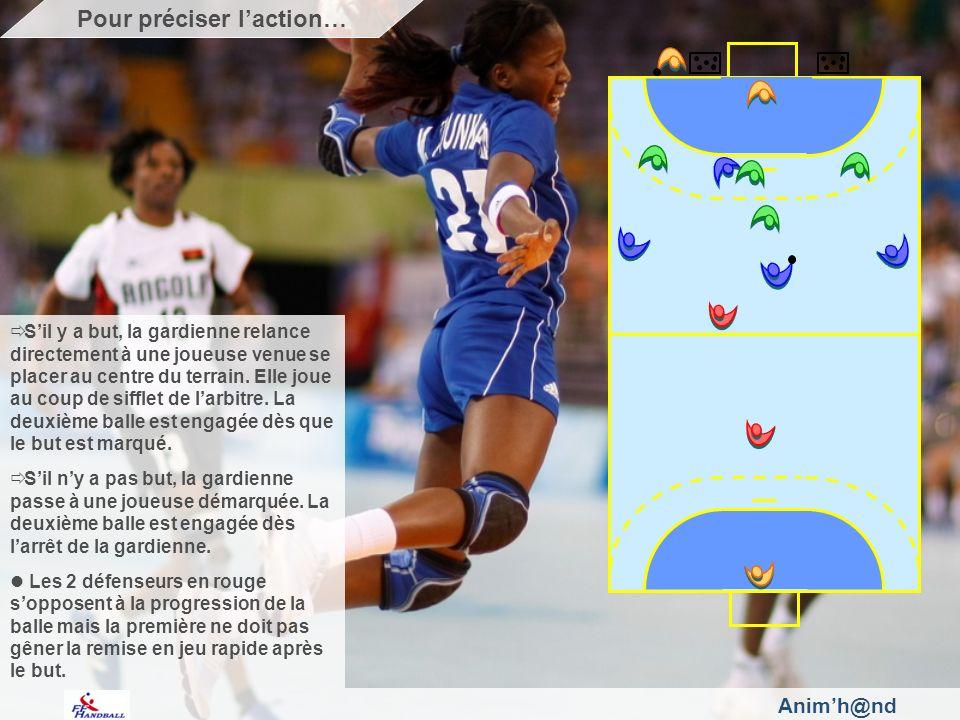 Animh@nd Sil y a but, la gardienne relance directement à une joueuse venue se placer au centre du terrain. Elle joue au coup de sifflet de larbitre. L