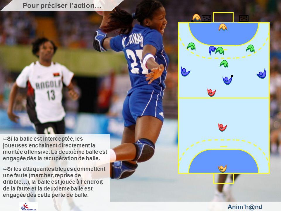 Animh@nd Si la balle est interceptée, les joueuses enchaînent directement la montée offensive. La deuxième balle est engagée dès la récupération de ba