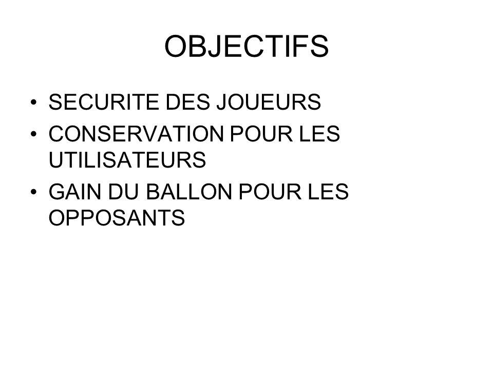 OBJECTIFS SECURITE DES JOUEURS CONSERVATION POUR LES UTILISATEURS GAIN DU BALLON POUR LES OPPOSANTS
