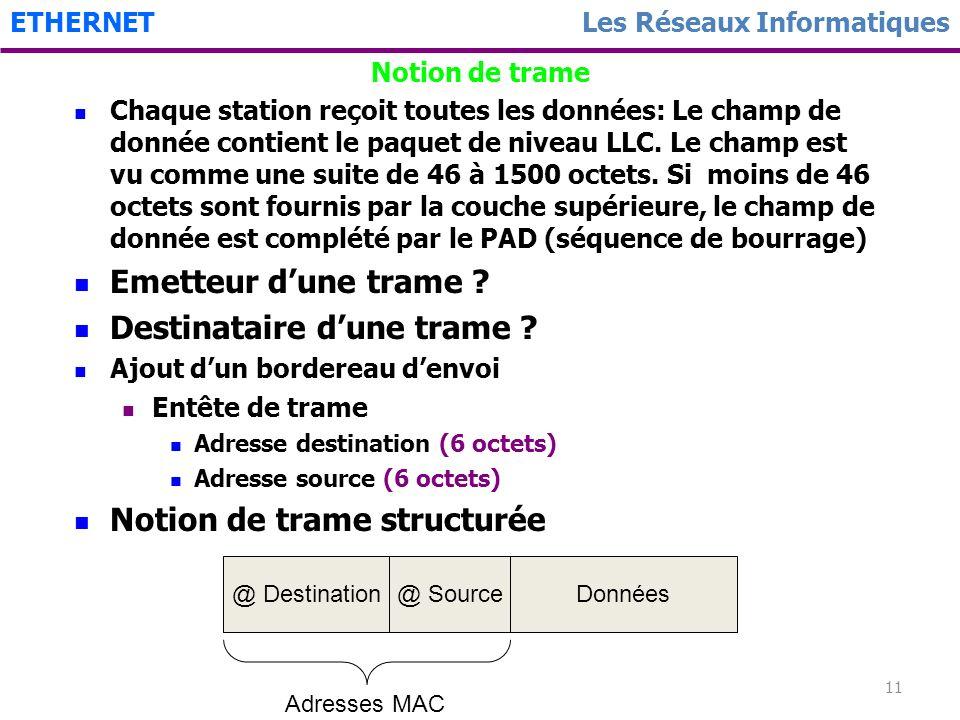 11 Les Réseaux InformatiquesETHERNET Notion de trame Chaque station reçoit toutes les données: Le champ de donnée contient le paquet de niveau LLC.
