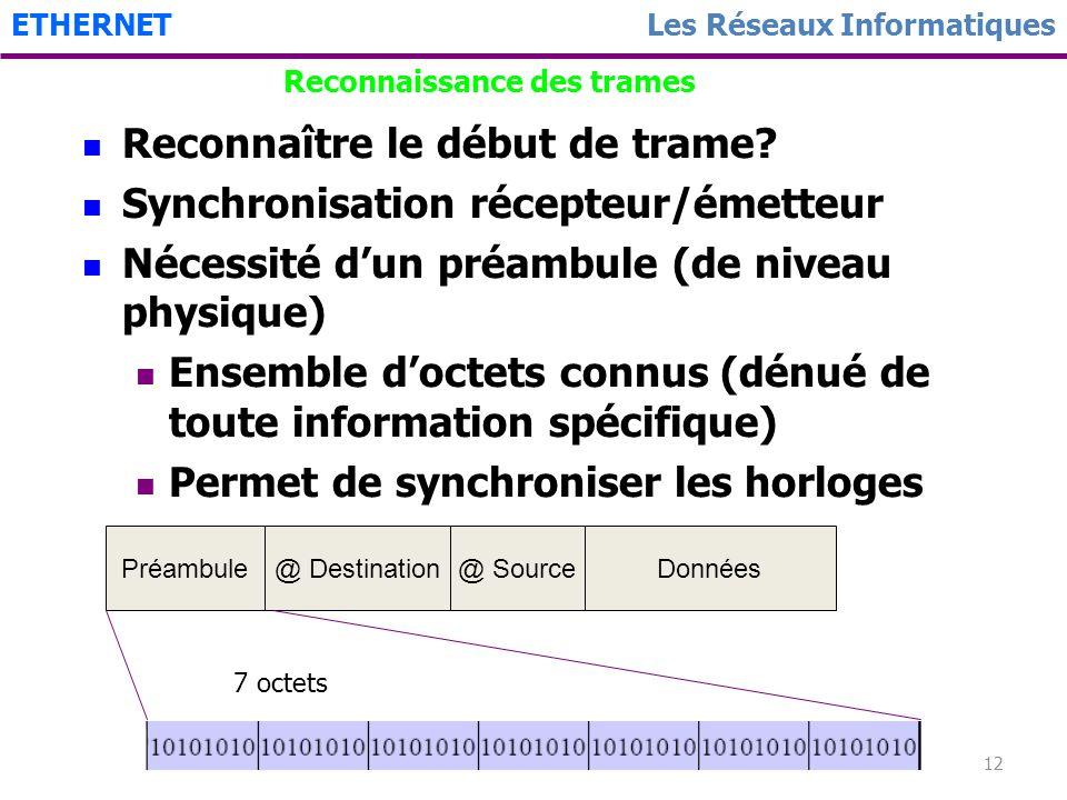 12 Les Réseaux InformatiquesETHERNET Reconnaître le début de trame.