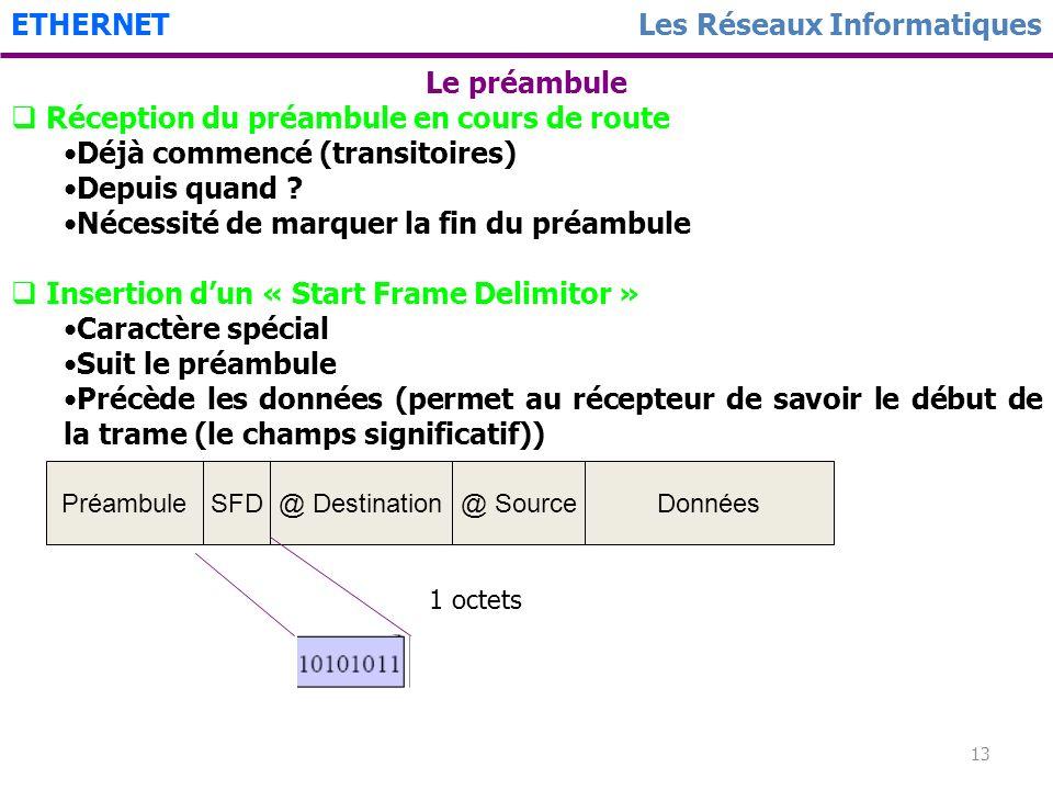 13 Les Réseaux InformatiquesETHERNET Le préambule Réception du préambule en cours de route Déjà commencé (transitoires) Depuis quand .