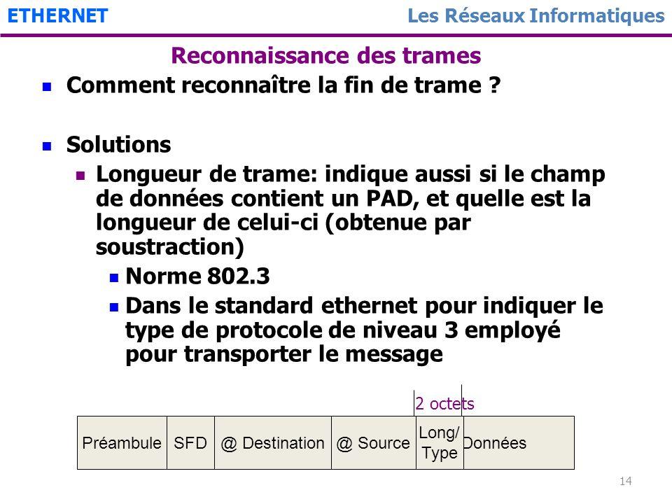 14 Les Réseaux InformatiquesETHERNET Reconnaissance des trames Comment reconnaître la fin de trame .