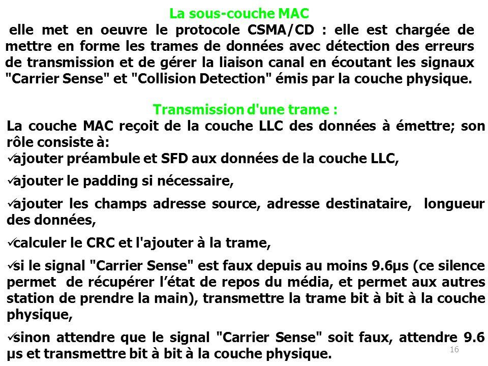 16 La sous-couche MAC elle met en oeuvre le protocole CSMA/CD : elle est chargée de mettre en forme les trames de données avec détection des erreurs de transmission et de gérer la liaison canal en écoutant les signaux Carrier Sense et Collision Detection émis par la couche physique.