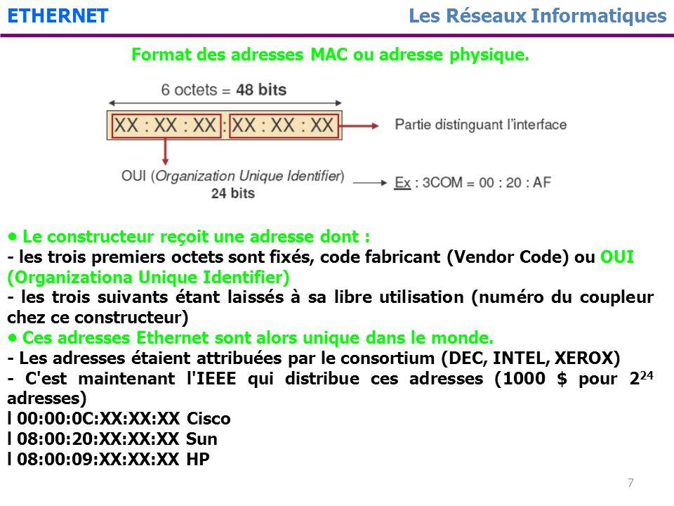 7 Les Réseaux InformatiquesETHERNET Format des adresses MAC ou adresse physique.