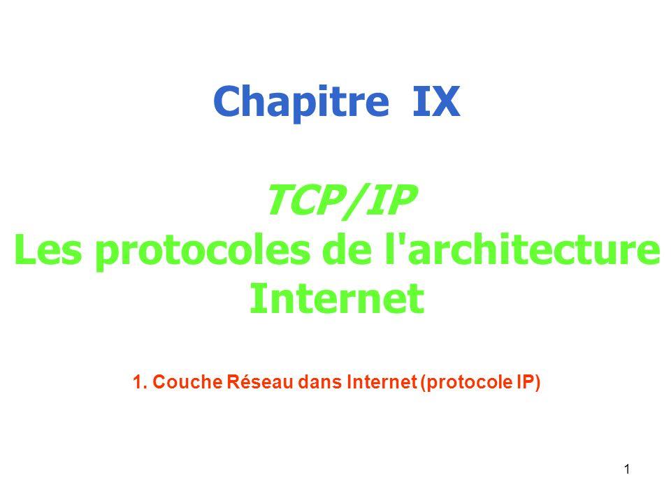 Chapitre IX TCP/IP Les protocoles de l'architecture Internet 1. Couche Réseau dans Internet (protocole IP) 1