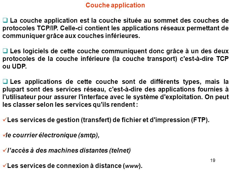 Couche application La couche application est la couche située au sommet des couches de protocoles TCP/IP. Celle-ci contient les applications réseaux p