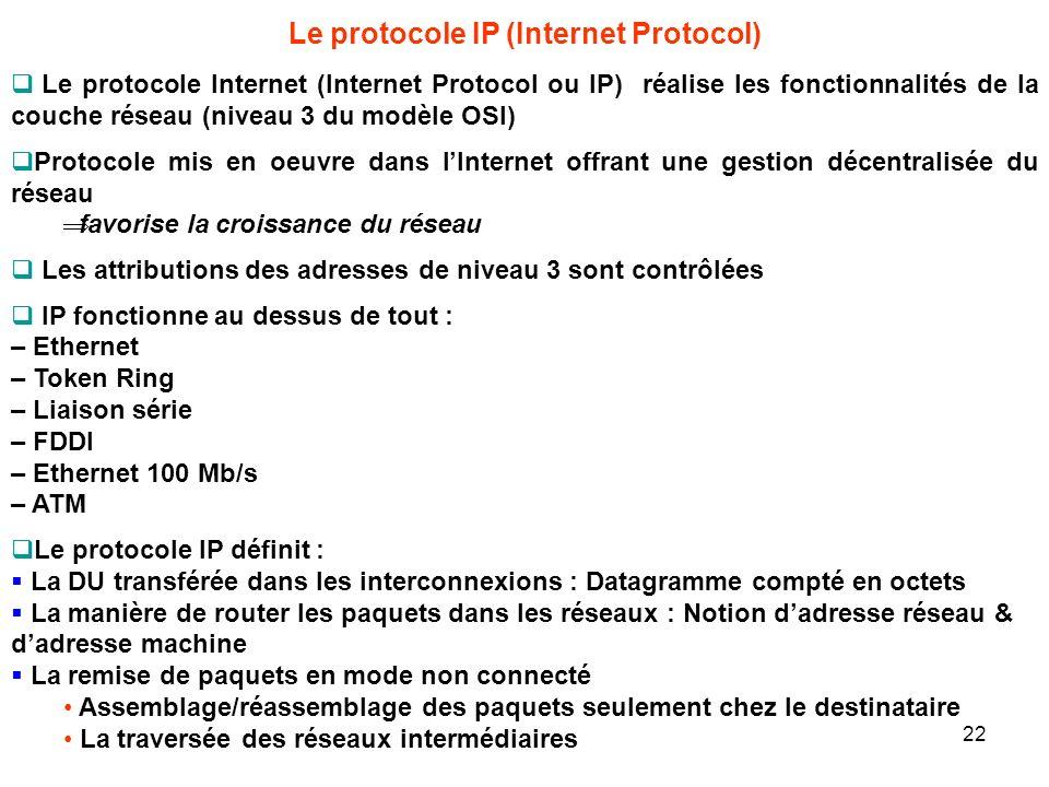 Le protocole IP (Internet Protocol) Le protocole Internet (Internet Protocol ou IP) réalise les fonctionnalités de la couche réseau (niveau 3 du modèl