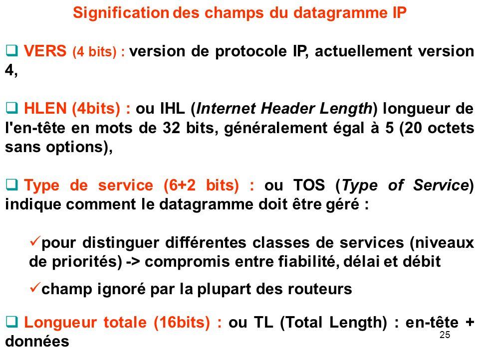 Signification des champs du datagramme IP VERS (4 bits) : version de protocole IP, actuellement version 4, HLEN (4bits) : ou IHL (Internet Header Leng