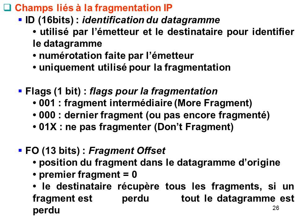Champs liés à la fragmentation IP ID (16bits) : identification du datagramme utilisé par lémetteur et le destinataire pour identifier le datagramme nu