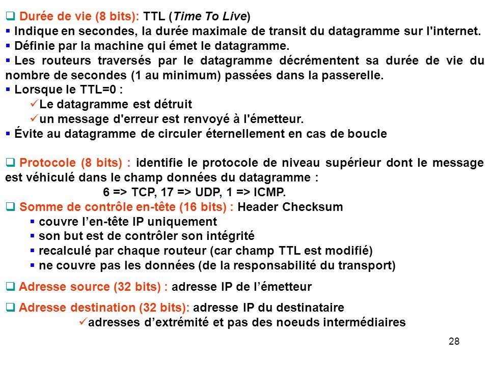Durée de vie (8 bits): TTL (Time To Live) Indique en secondes, la durée maximale de transit du datagramme sur l'internet. Définie par la machine qui é