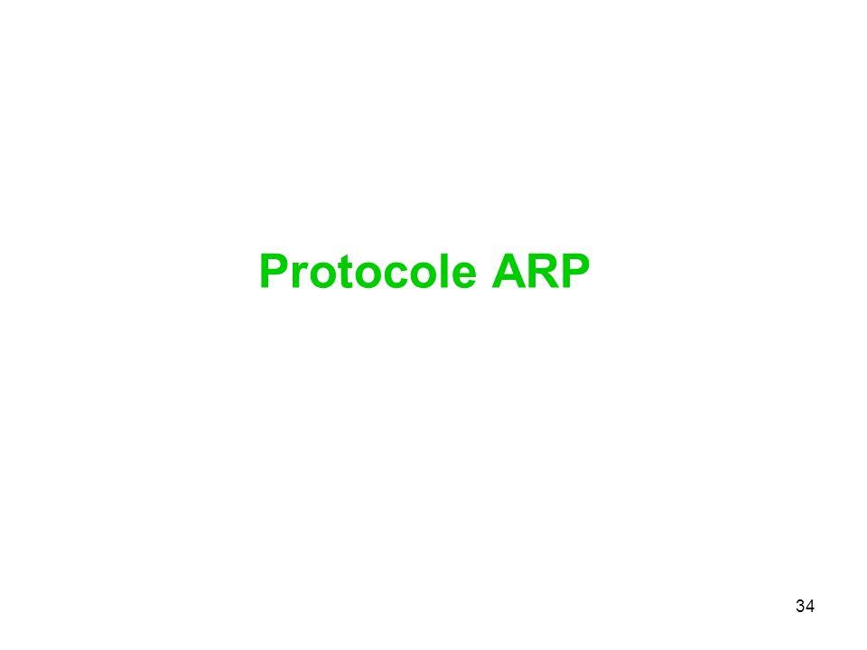 Protocole ARP 34
