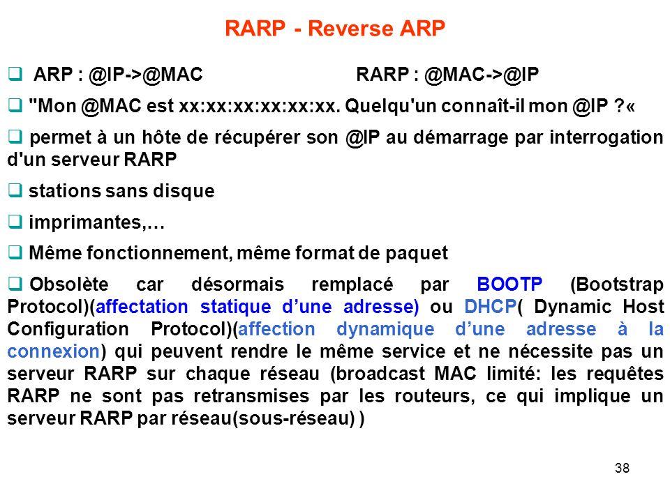 RARP - Reverse ARP ARP : @IP->@MAC RARP : @MAC->@IP