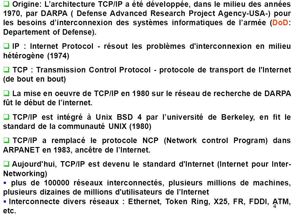 Origine: Larchitecture TCP/IP a été développée, dans le milieu des années 1970, par DARPA ( Defense Advanced Research Project Agency-USA-) pour les be