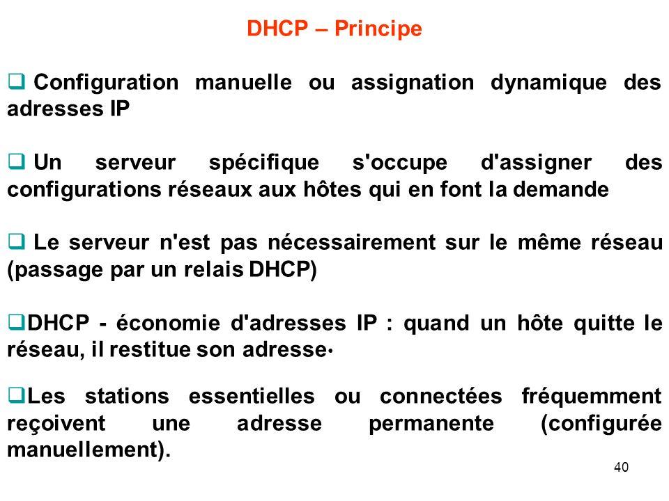DHCP – Principe Configuration manuelle ou assignation dynamique des adresses IP Un serveur spécifique s'occupe d'assigner des configurations réseaux a