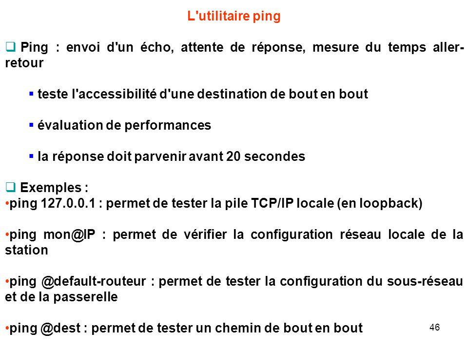 L'utilitaire ping Ping : envoi d'un écho, attente de réponse, mesure du temps aller- retour teste l'accessibilité d'une destination de bout en bout év