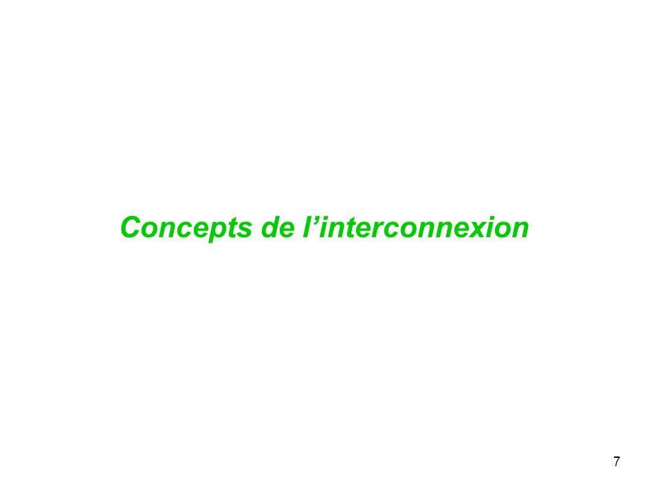 Concepts de linterconnexion 7