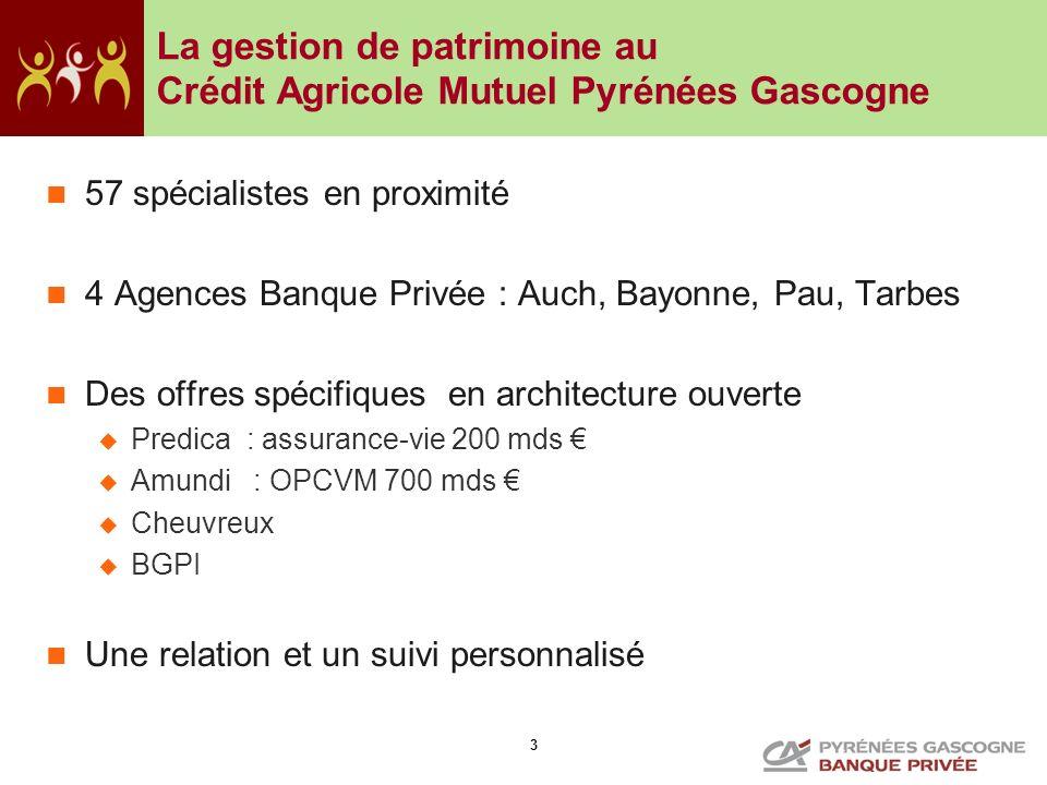 3 57 spécialistes en proximité 4 Agences Banque Privée : Auch, Bayonne, Pau, Tarbes Des offres spécifiques en architecture ouverte Predica : assurance