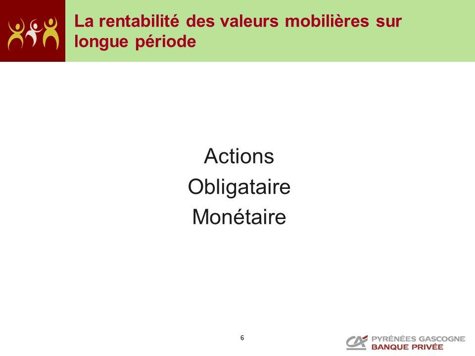 6 Actions Obligataire Monétaire La rentabilité des valeurs mobilières sur longue période