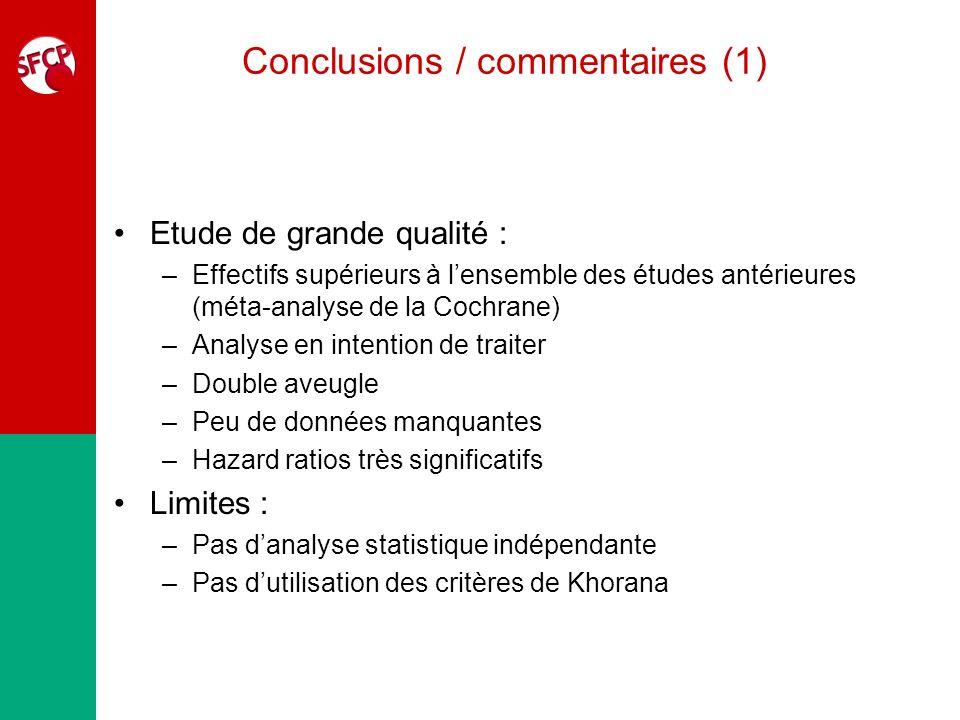 Etude de grande qualité : –Effectifs supérieurs à lensemble des études antérieures (méta-analyse de la Cochrane) –Analyse en intention de traiter –Dou
