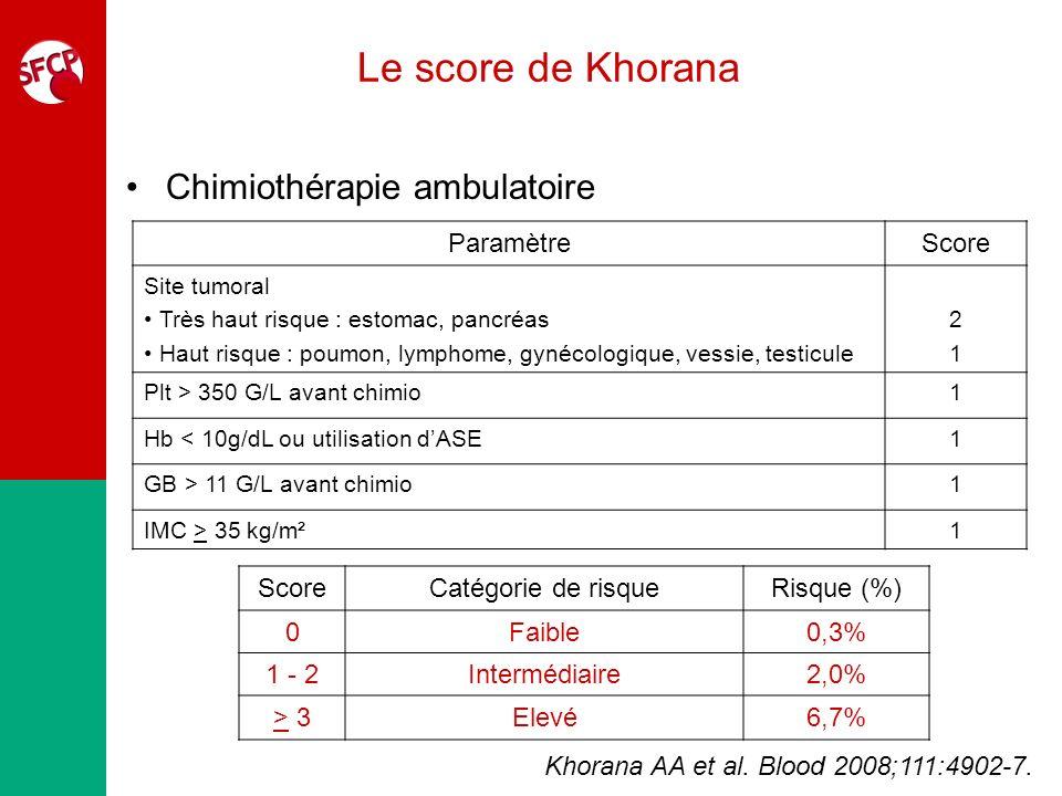 Le score de Khorana ParamètreScore Site tumoral Très haut risque : estomac, pancréas Haut risque : poumon, lymphome, gynécologique, vessie, testicule