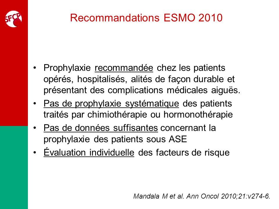 Recommandations ESMO 2010 Prophylaxie recommandée chez les patients opérés, hospitalisés, alités de façon durable et présentant des complications médi