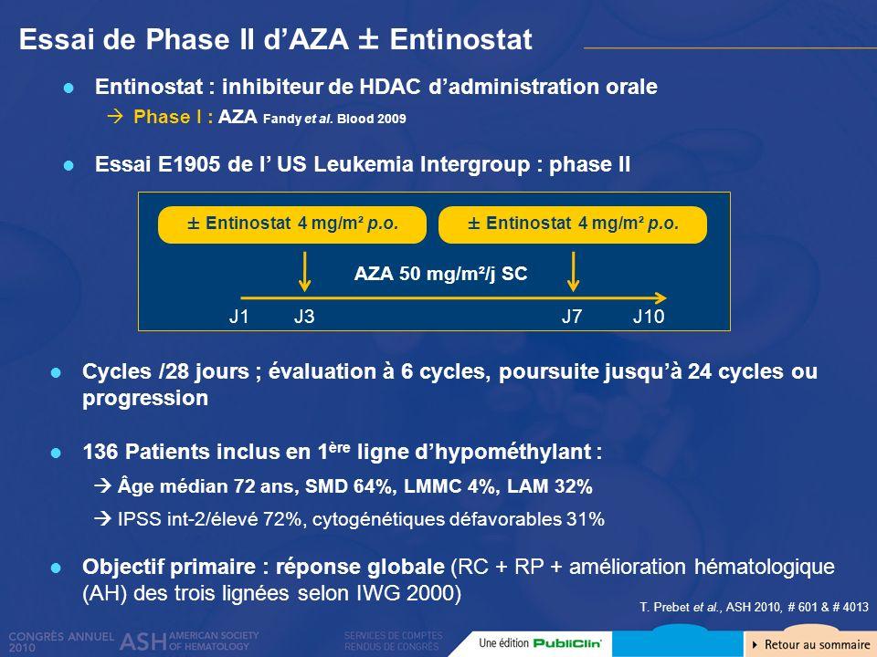 Entinostat : inhibiteur de HDAC dadministration orale Phase I : AZA Fandy et al. Blood 2009 Essai E1905 de l US Leukemia Intergroup : phase II ± Entin