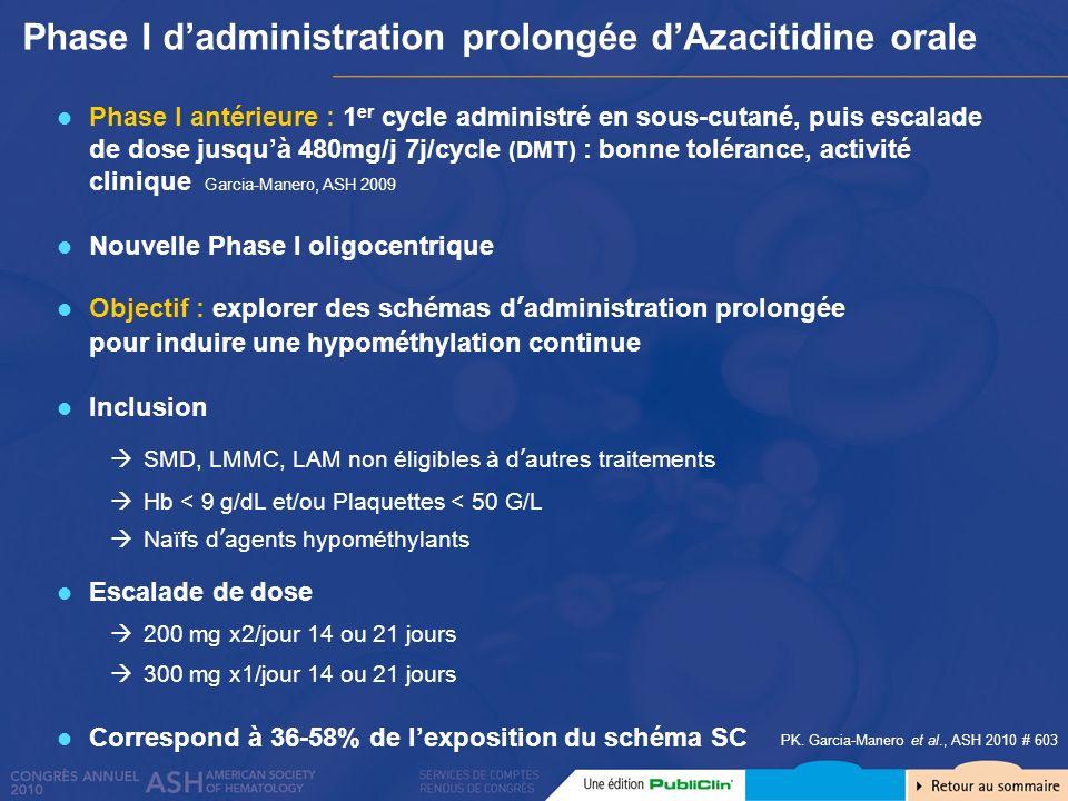 Phase I dadministration prolongée dAzacitidine orale PK. Garcia-Manero et al., ASH 2010 # 603 Phase I antérieure : 1 er cycle administré en sous-cutan