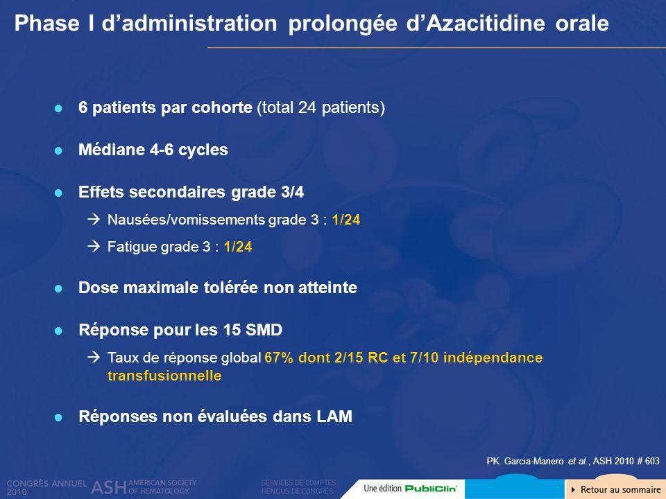 Phase I dadministration prolongée dAzacitidine orale PK. Garcia-Manero et al., ASH 2010 # 603 6 patients par cohorte (total 24 patients) Médiane 4-6 c