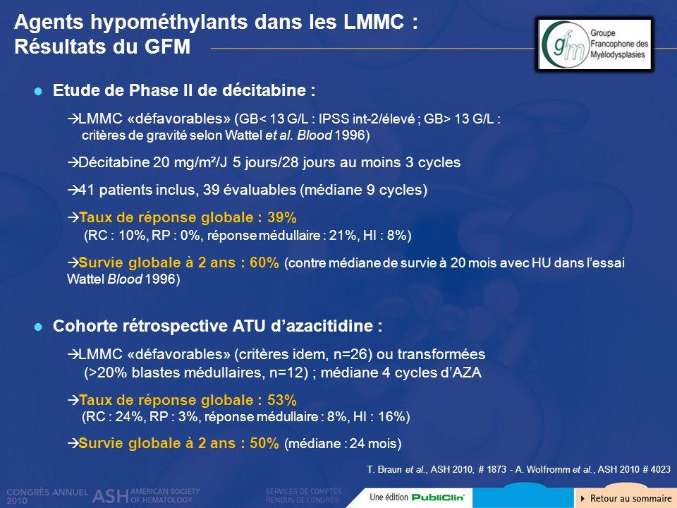 Agents hypométhylants dans les LMMC : Résultats du GFM T. Braun et al., ASH 2010, # 1873 - A. Wolfromm et al., ASH 2010 # 4023 Etude de Phase II de dé