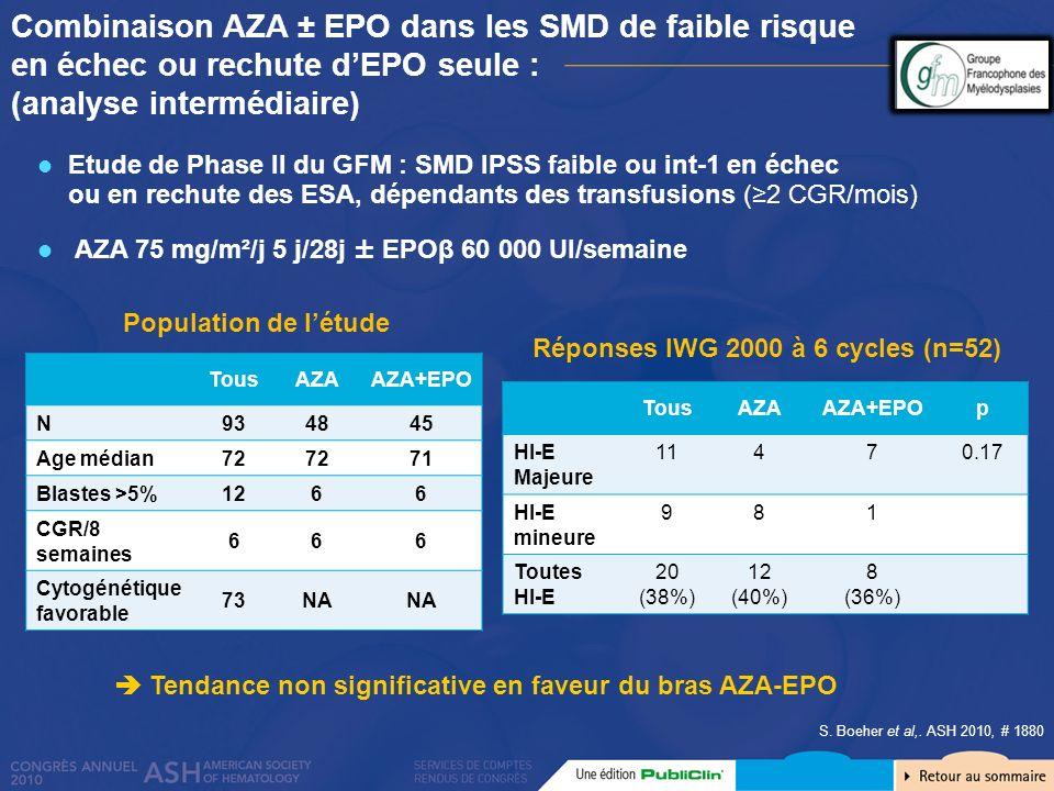 Combinaison AZA ± EPO dans les SMD de faible risque en échec ou rechute dEPO seule : (analyse intermédiaire) S. Boeher et al,. ASH 2010, # 1880 Etude
