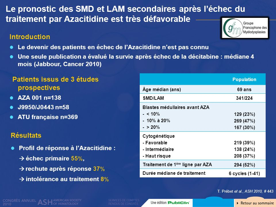 Le pronostic des SMD et LAM secondaires après léchec du traitement par Azacitidine est très défavorable Résultats Profil de réponse à lAzacitidine : é