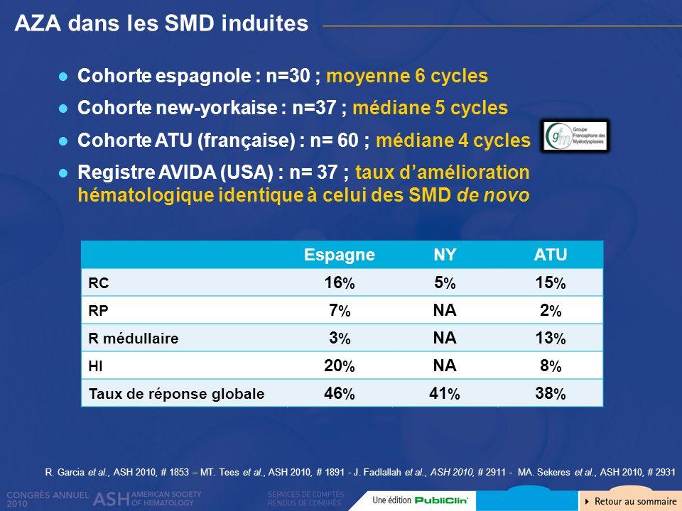 AZA dans les SMD induites R. Garcia et al., ASH 2010, # 1853 – MT. Tees et al., ASH 2010, # 1891 - J. Fadlallah et al., ASH 2010, # 2911 - MA. Sekeres