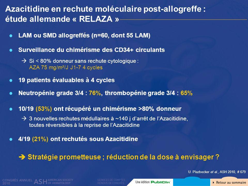 LAM ou SMD allogreffés (n=60, dont 55 LAM) Surveillance du chimérisme des CD34+ circulants Si < 80% donneur sans rechute cytologique : AZA 75 mg/m²/J