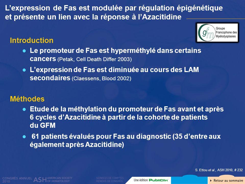 Lexpression de Fas est modulée par régulation épigénétique et présente un lien avec la réponse à lAzacitidine Introduction Le promoteur de Fas est hyp