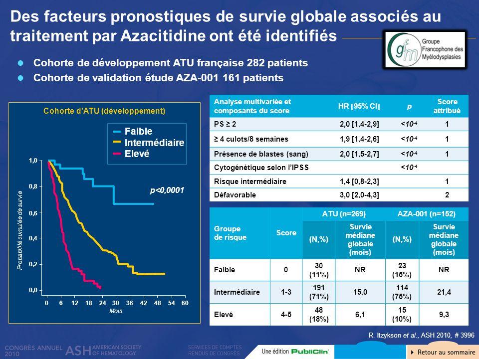 Des facteurs pronostiques de survie globale associés au traitement par Azacitidine ont été identifiés Cohorte de développement ATU française 282 patie