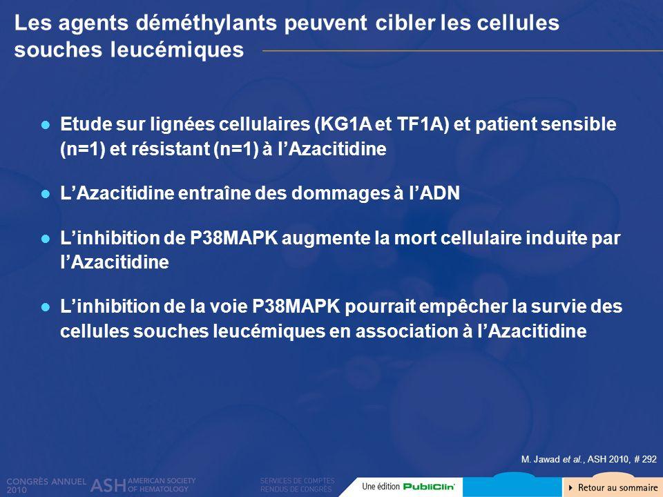 Les agents déméthylants peuvent cibler les cellules souches leucémiques M. Jawad et al., ASH 2010, # 292 Etude sur lignées cellulaires (KG1A et TF1A)